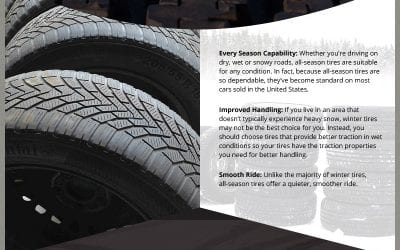 Advantages of Using Winter Tires