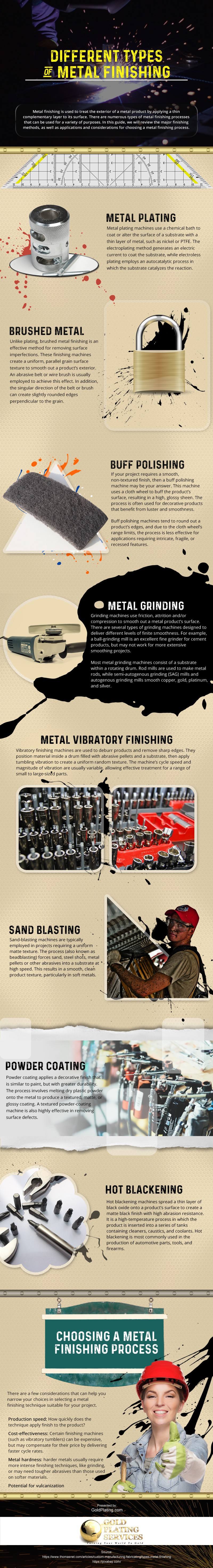 Different-Types-of-Metal-Finishing Infographic
