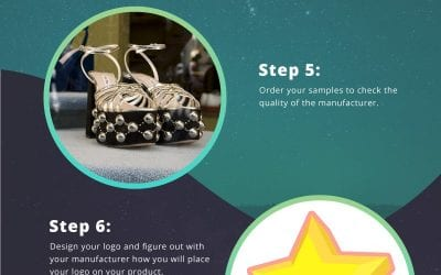 10 Steps to Build Your Brand on Amazon