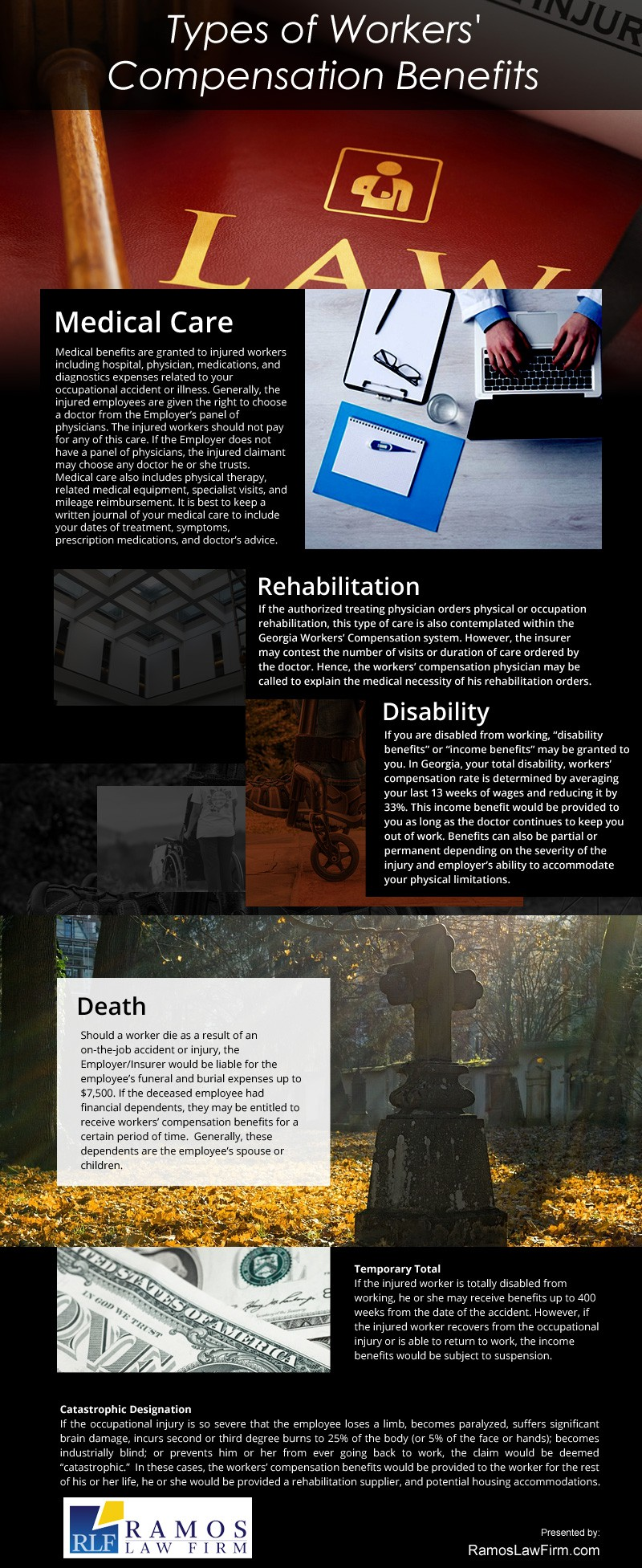 Types-of-Workers'-Compensation-Benefits Infographic