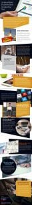 Unbeatable-Ecommerce-Marketing-Tips Infographic