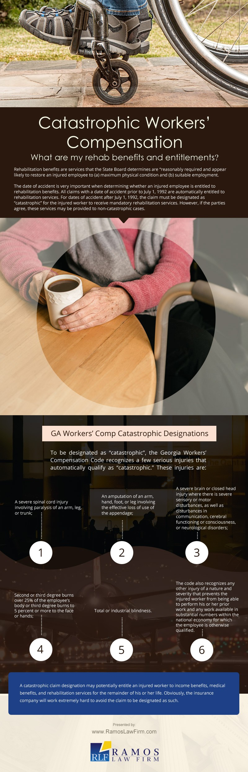 Catastrophic-Workers-Compensation Infographic