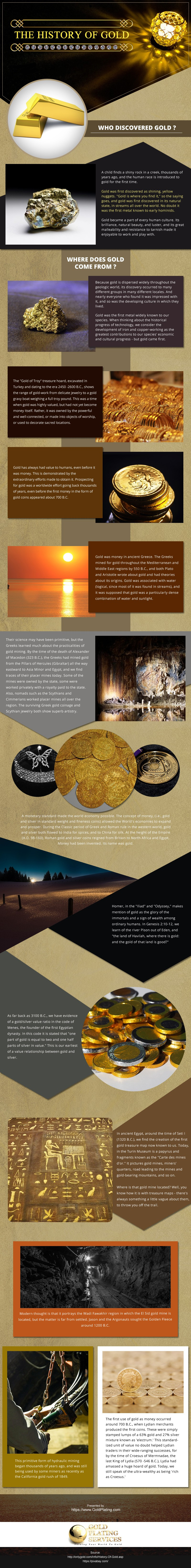 Gold-History Infographic