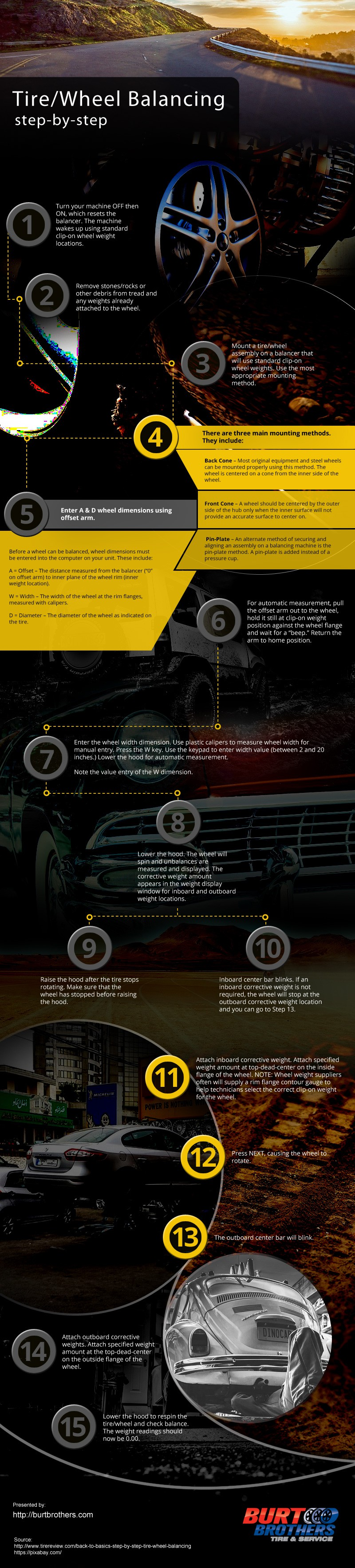 How-Tire-and-Wheel-Balancing-Works Infographic