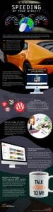 Speeding-up-your-Website Infographic
