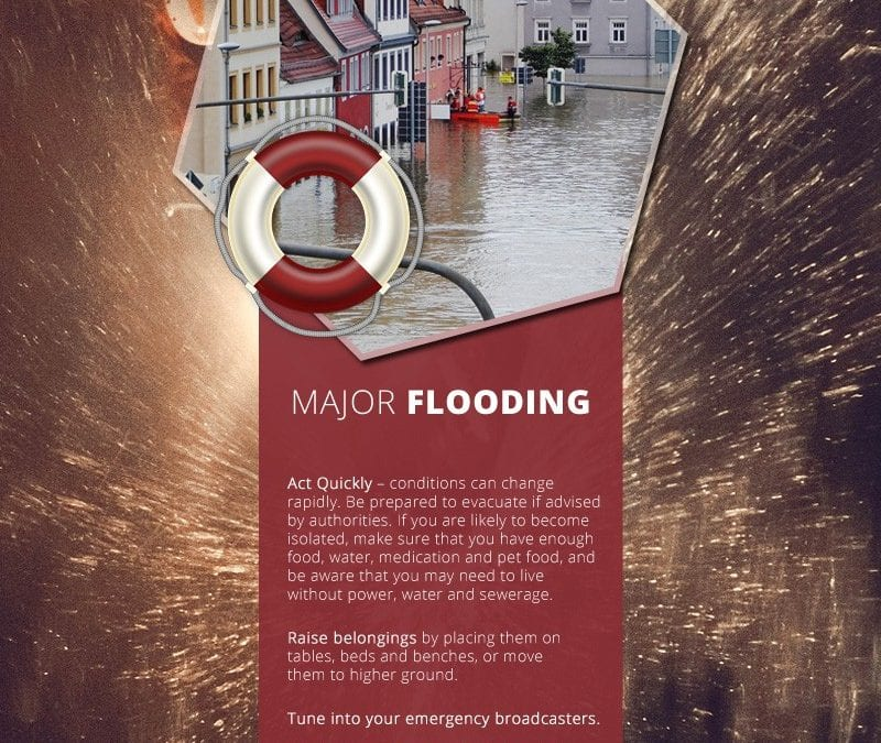 What to Do During a Flood