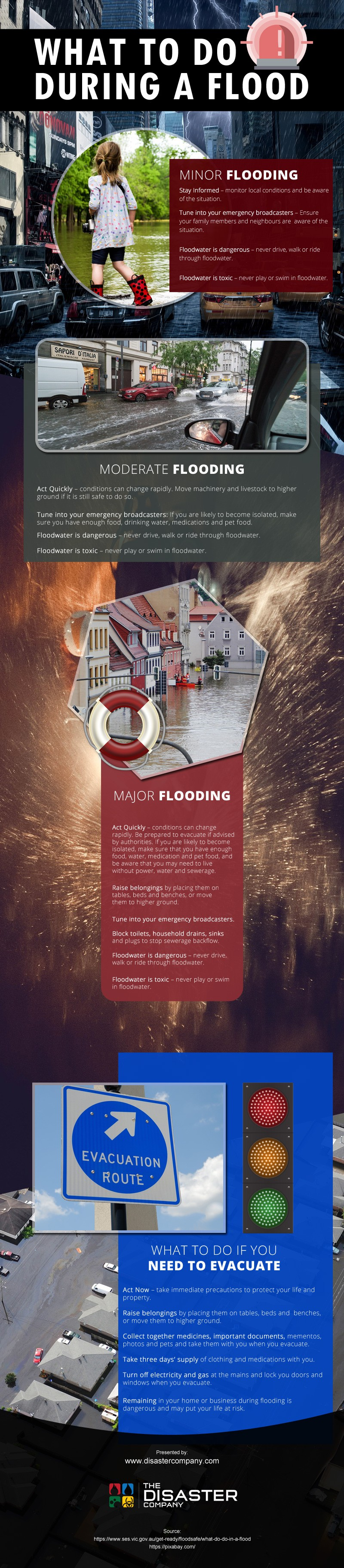 What-to-Do-During-a-Flood Infographic