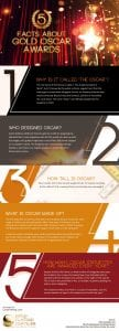 5-facts-oscar Infographic