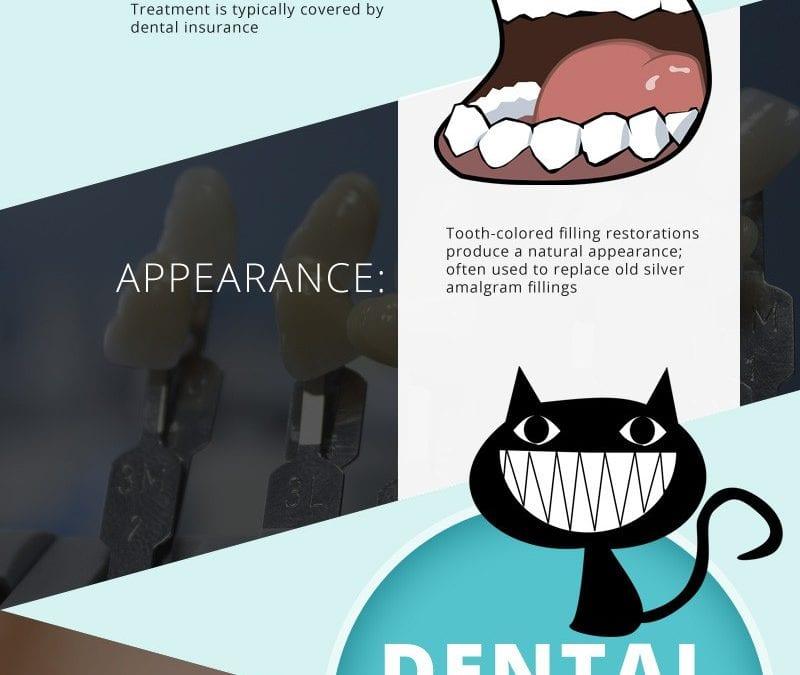 Benefits of Dental Fillings