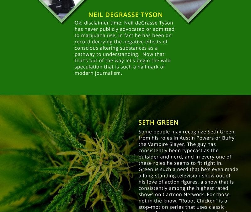 Did these Famous People Smoke Marijuana?