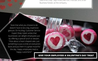 How to Boost Profit this Valentine's Day