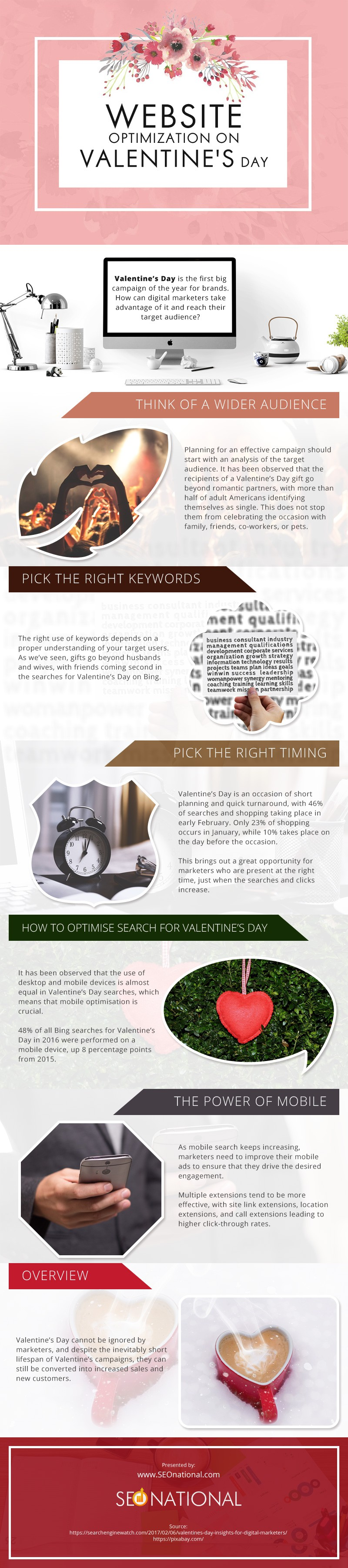 Website-Optimization-on-Valentines-Day Infographic