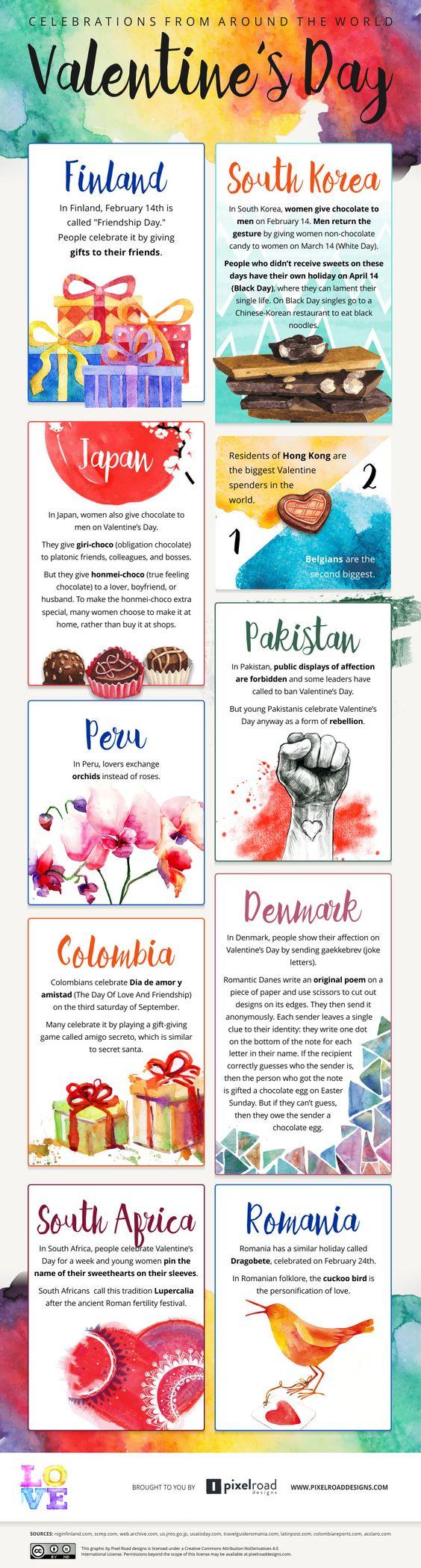 Valentine's Day Infographic Ideas