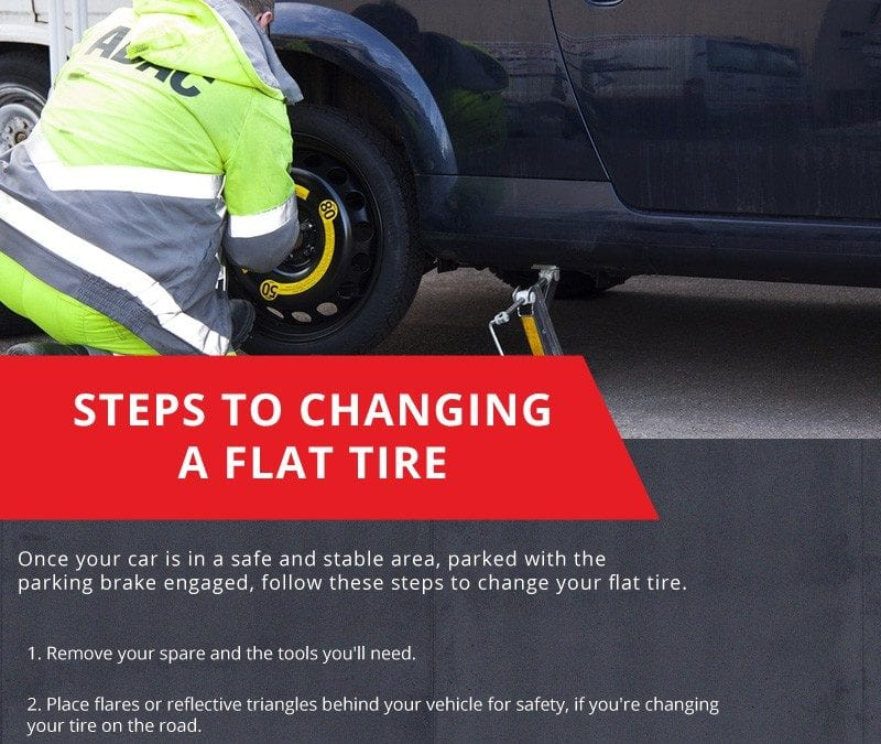 How to Change Tires Alone