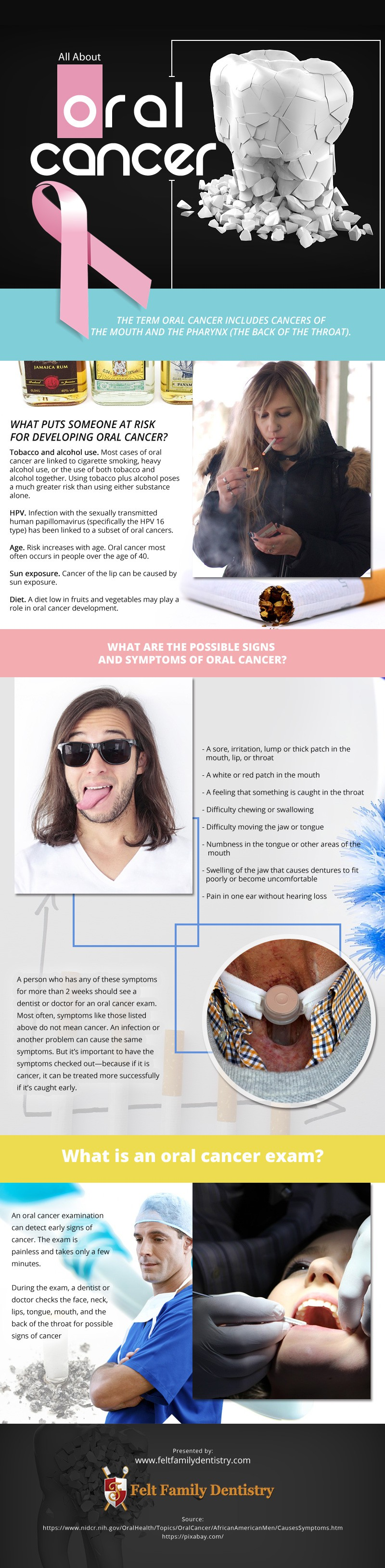 Oral-Cancer Infographic