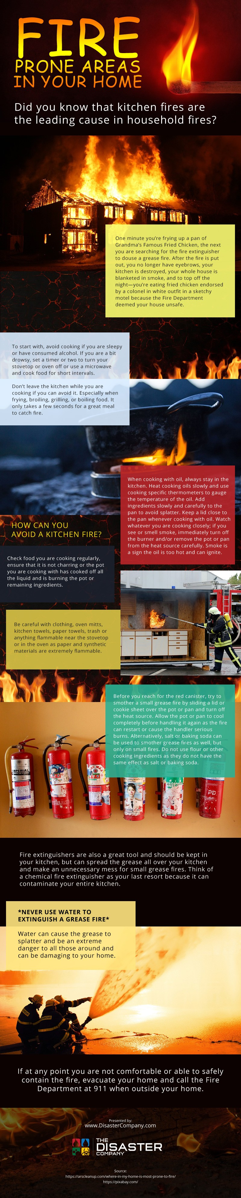 Fire-Prone-Areas-in-Home Infographic