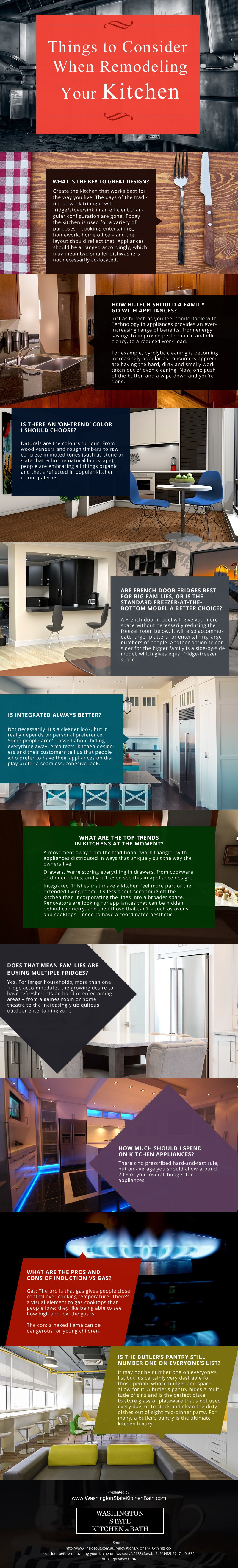 Things-to-Consider-When-Remodeling-Your-Kitchen Infographic