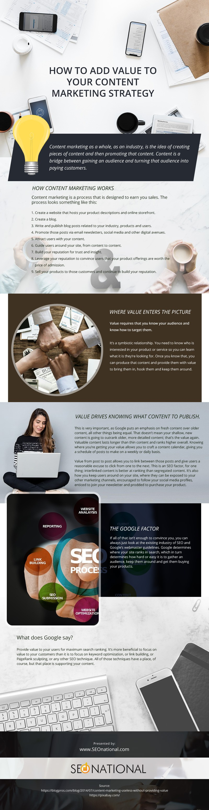 Content-Marketing-is-Useless-Without-Providing-Value Infographic