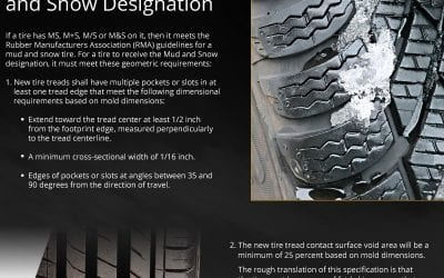 Why Do Tires Have Tread?