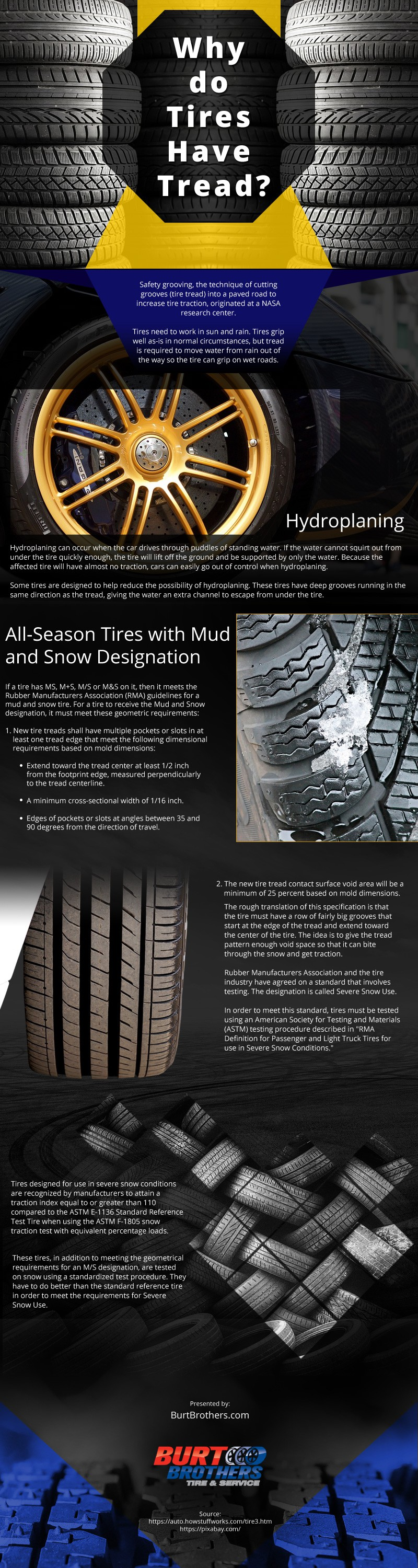 Why-do-Tires-Have-Tread Infographic
