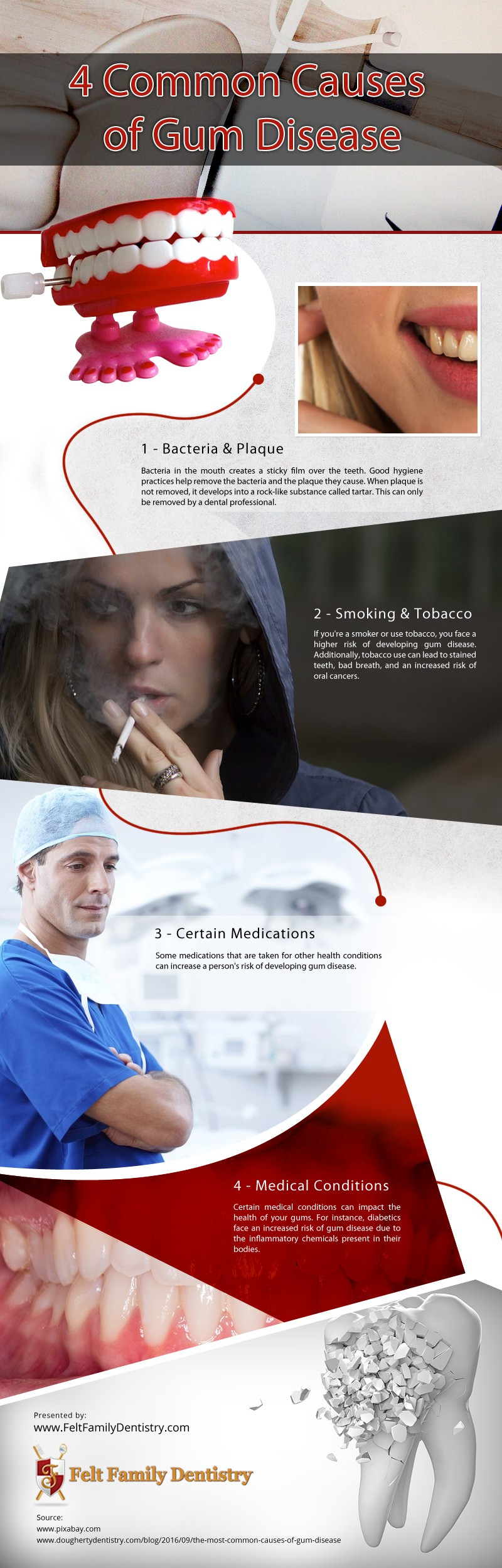 Common-Causes-of-Gum-Disease Infographic