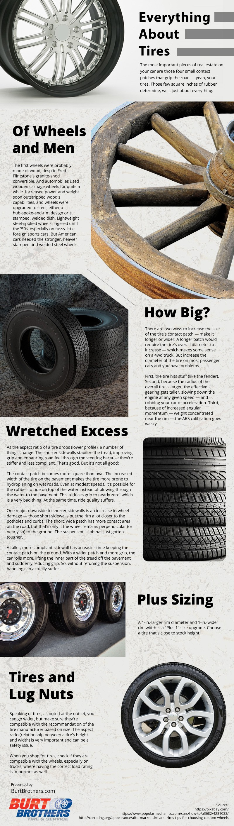 Everything-about-tires Infographic