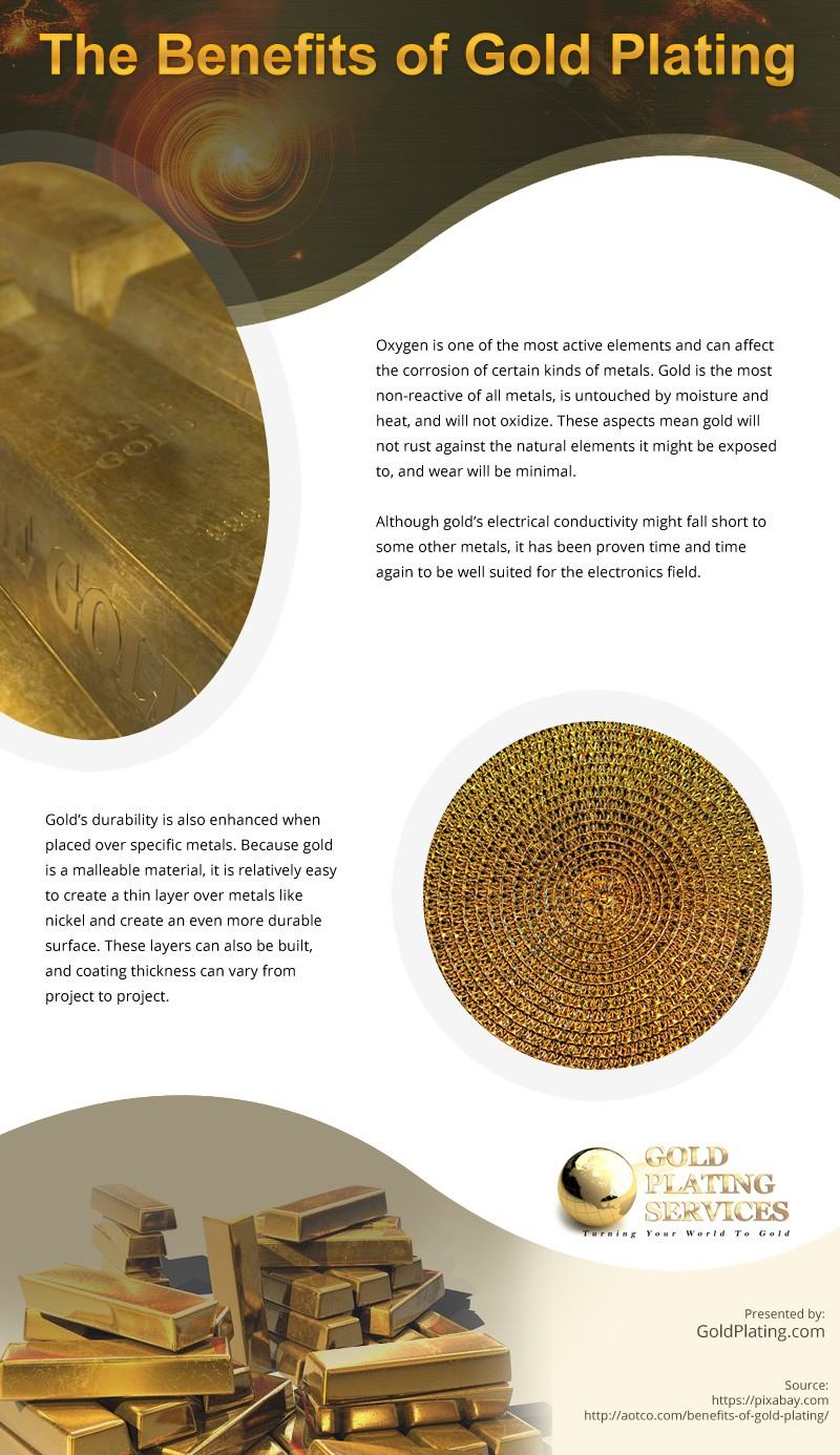 The-Benefits-of-Gold-Plating Infographic