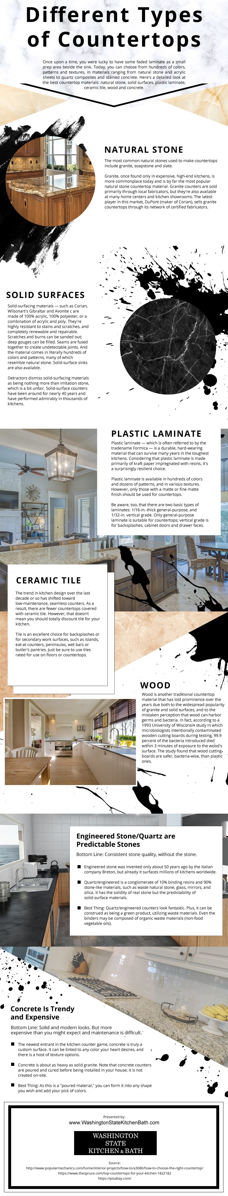 Different-Types-of-Countertops Infographic