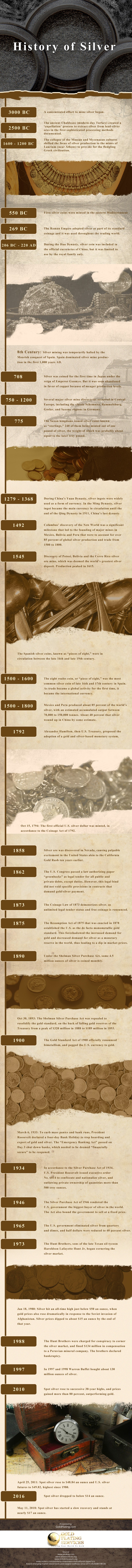 History-of-Silver Infographic