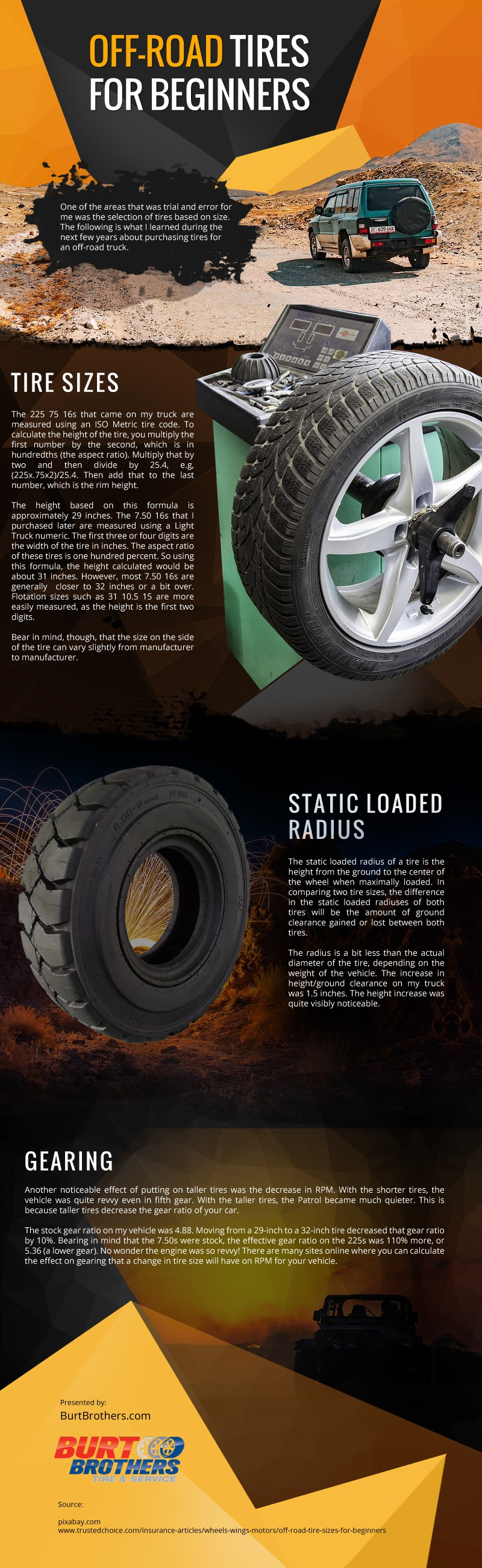 Off-road-Tires-for-Beginners Infographic