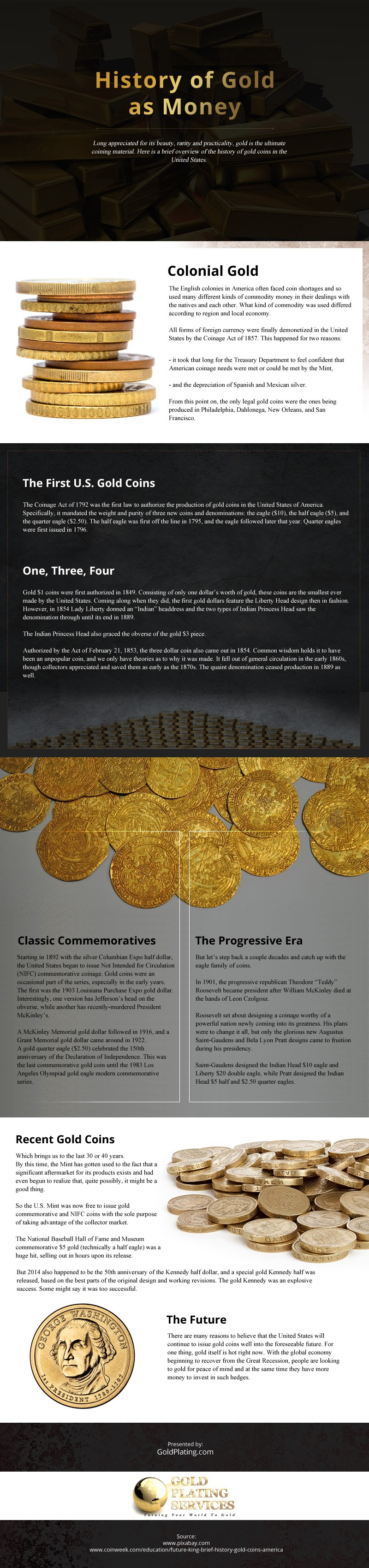 History of Gold as Money Infographic