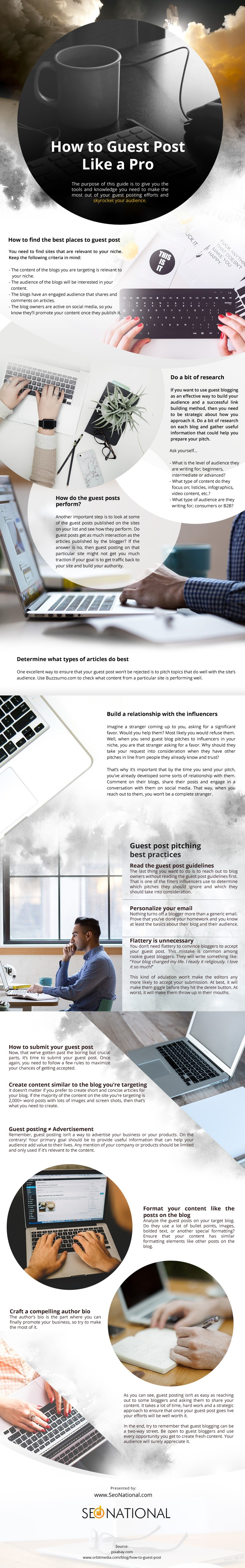 How to Guest Post Like a Pro Infographic