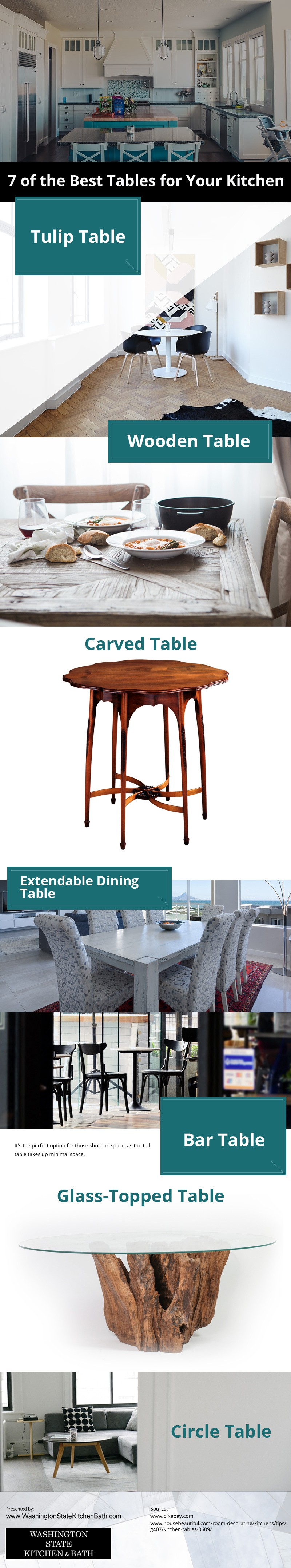 7 of the Best Tables for your Kitchen Infographic