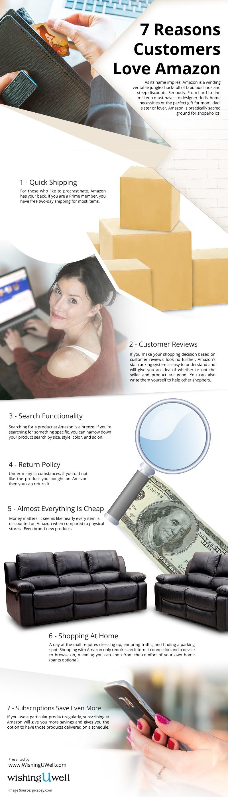 Reasons-Customers-Love-Amazon Infographic