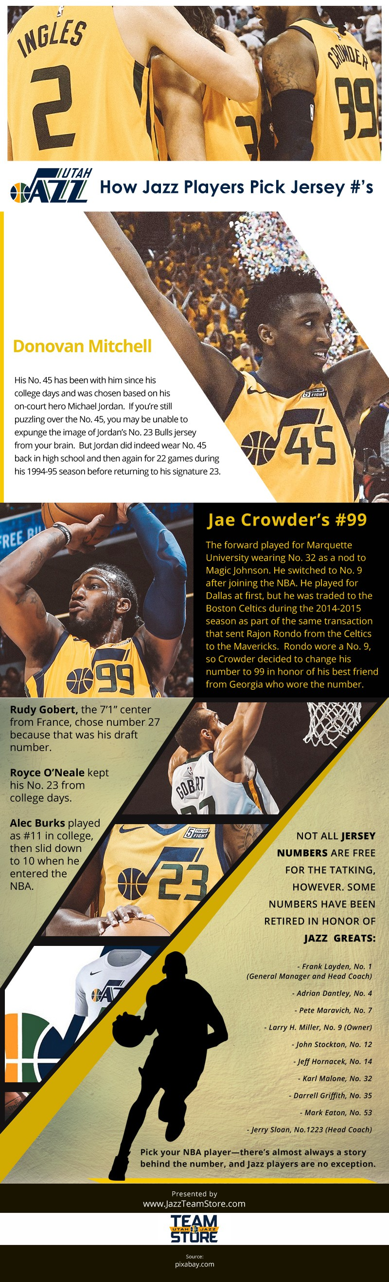How-Jazz-Players-Pick-Their-Jersey-Numbers Infographic