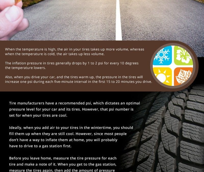 How Temperature Affects Tire Inflation