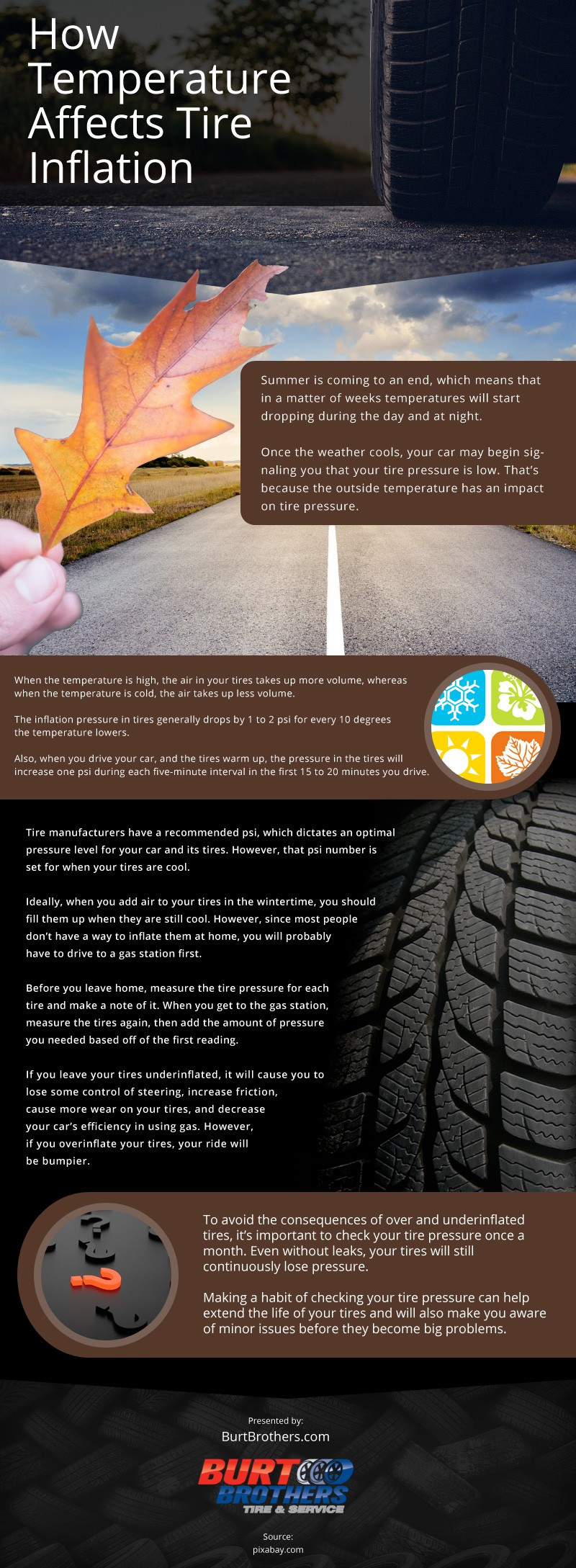 How-Temperature-Affects-Tire-Inflation Infographic