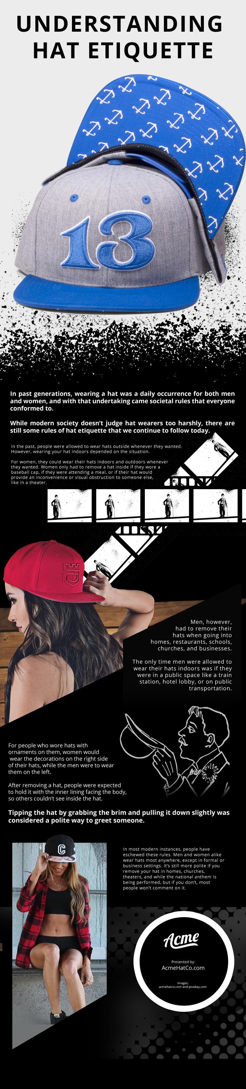 Understanding Hat Etiquette Infographic
