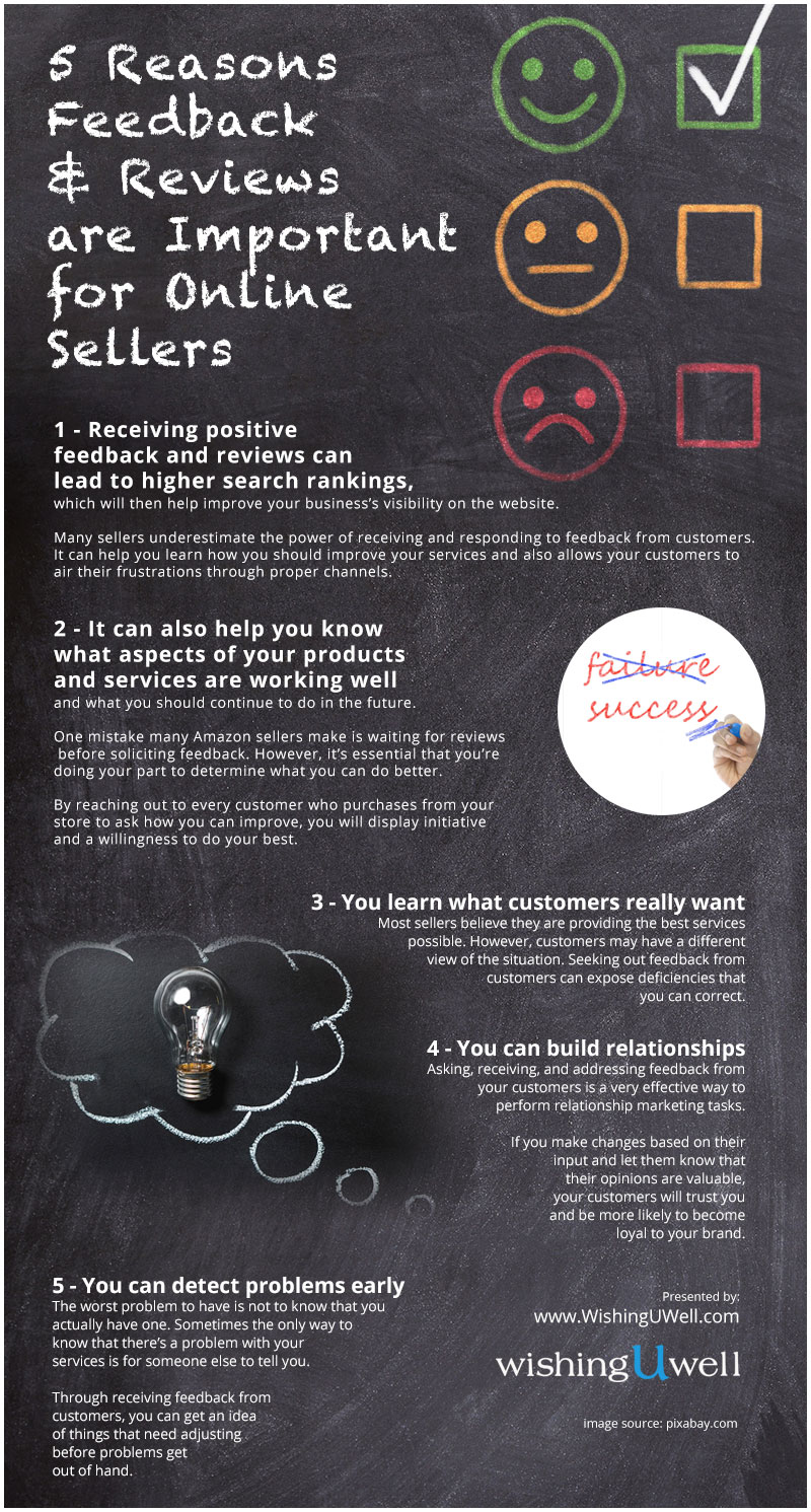 5 Reasons Feedback and Reviews Are Important for Online Sellers Infographic