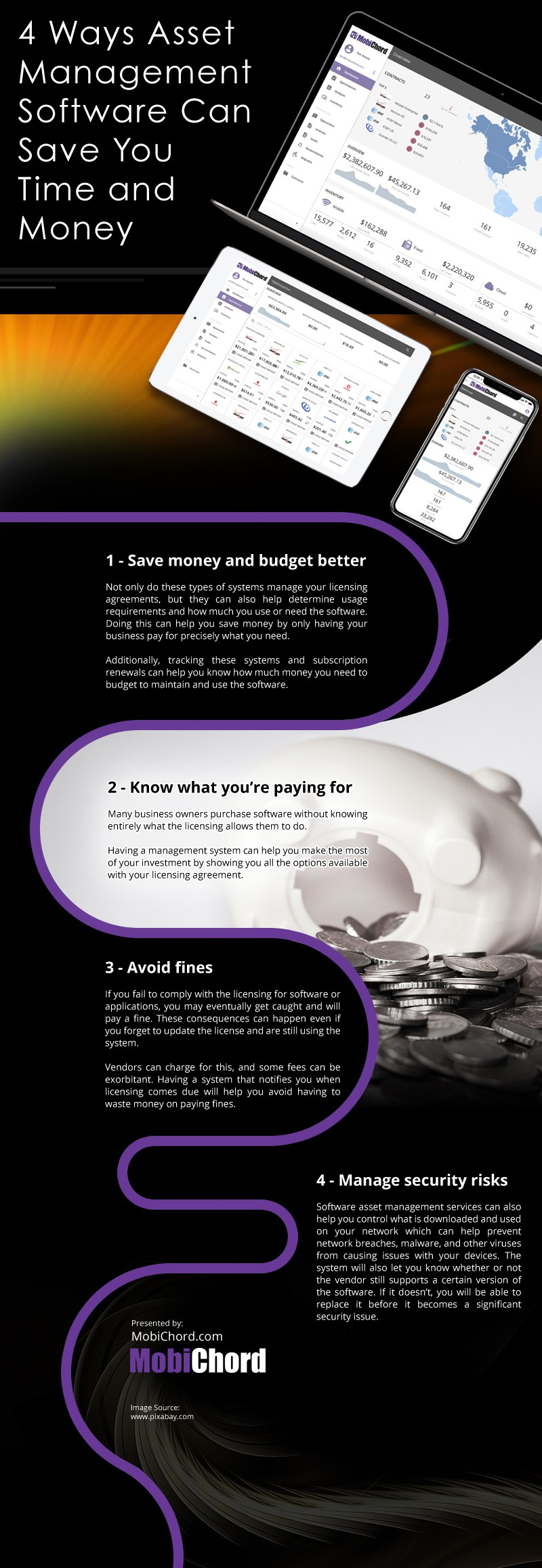 4 Ways Asset Management Software Can Save You Time and Money Infographic