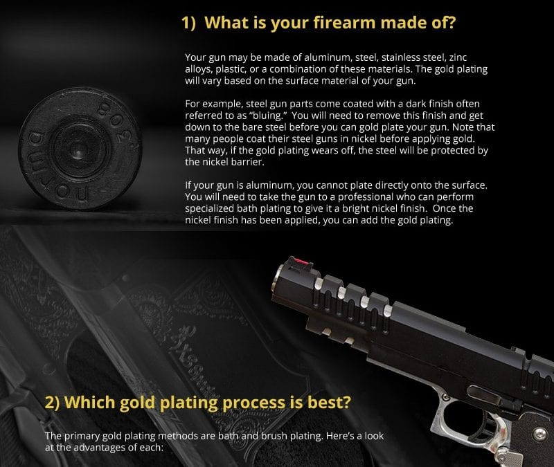 The Basics of Gold Plating Guns