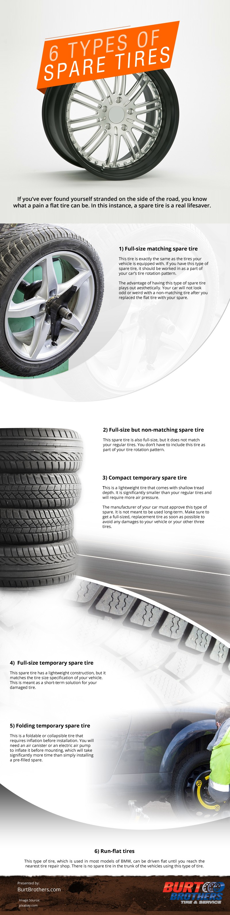 6 Types of Spare Tires Infographic