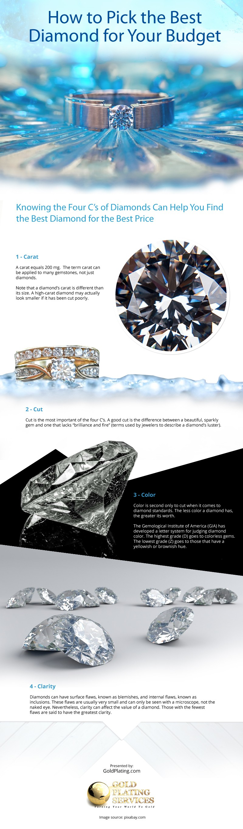 How to Pick the Best Diamond for your Budget Infographic