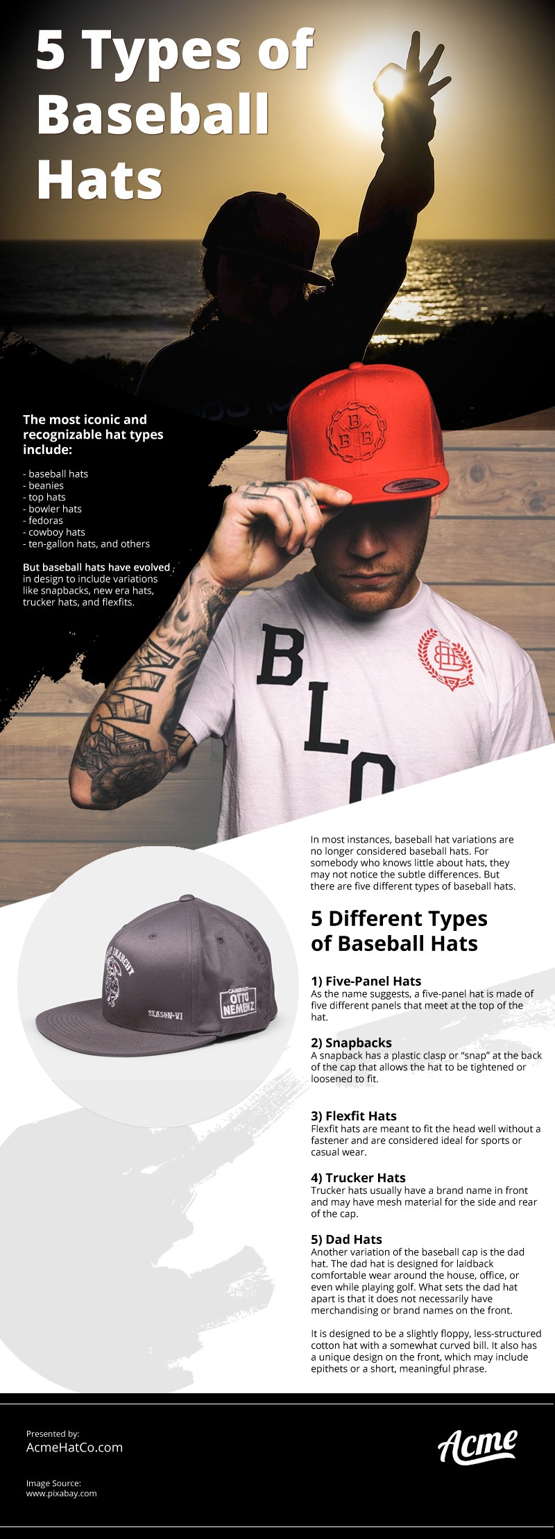 5 Types of Baseball Hats Infographic