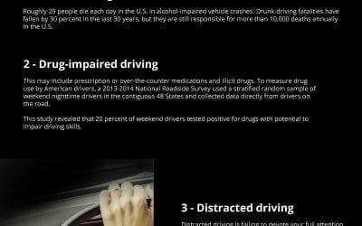 5 Shocking Car Crash Statistics