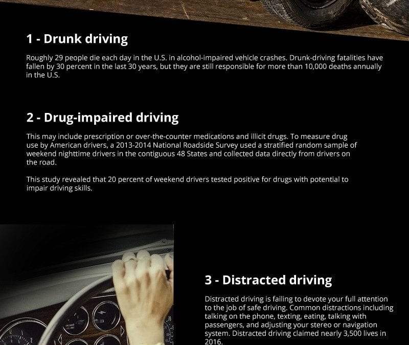 5 Shocking Car Crash Statistics