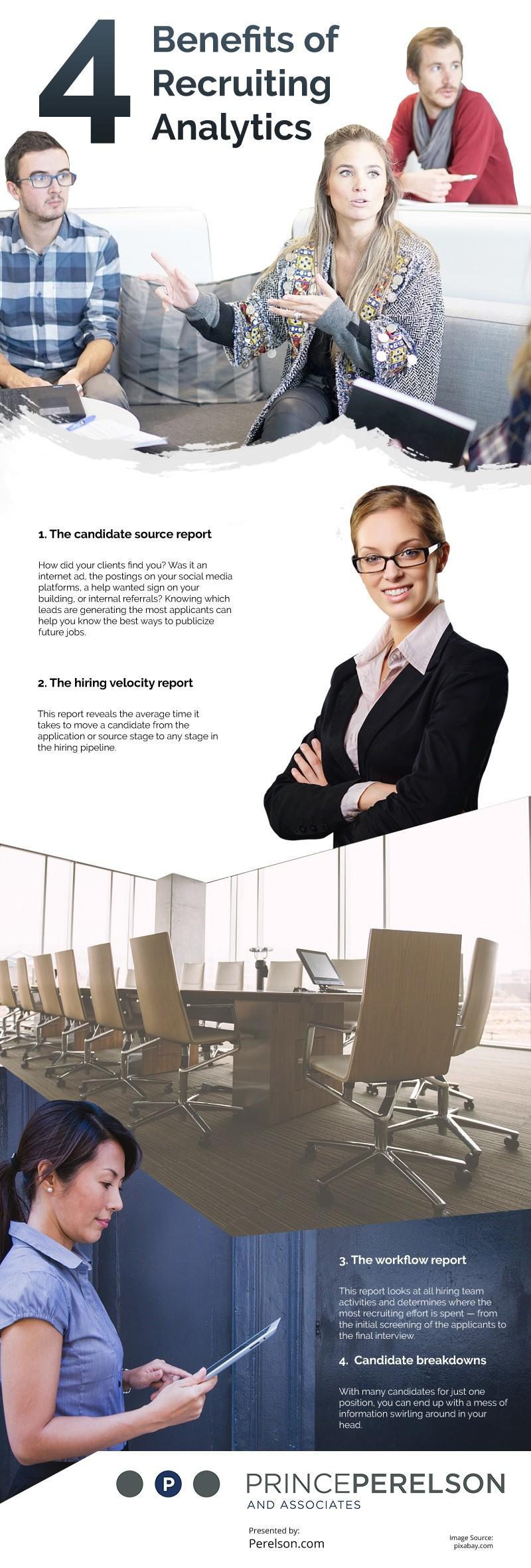 4 Benefits of Recruiting Analytics