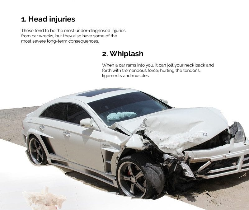 5 Common Injuries from Car Wrecks