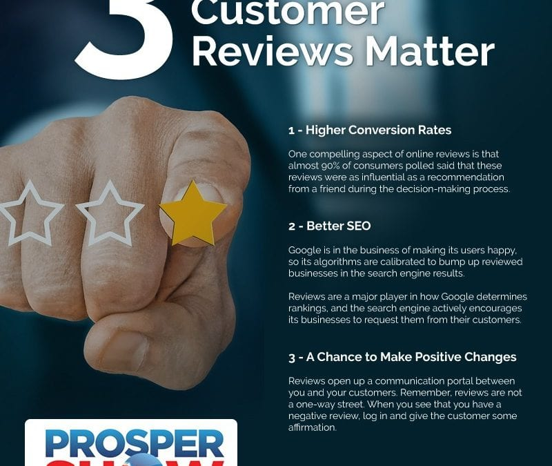 3 Reasons Customer Reviews Matter