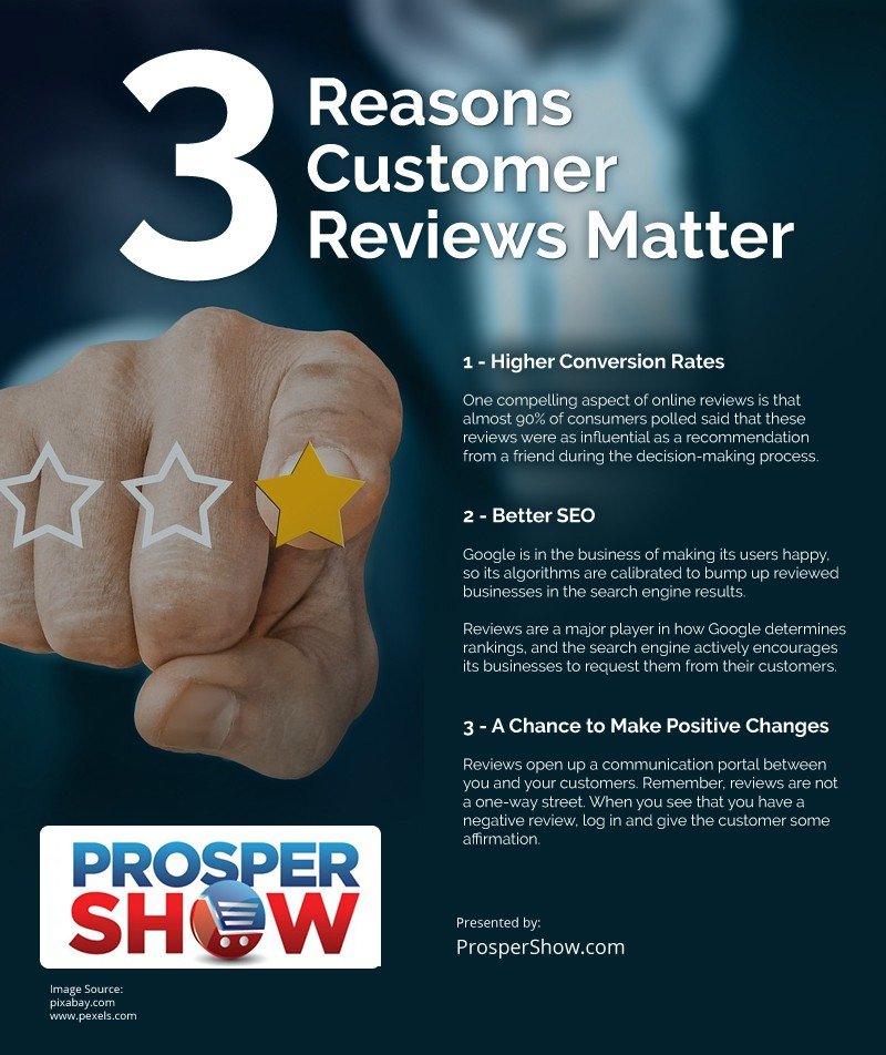 3 Reasons Customer Reviews Matter Infographic